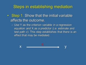 Step 1 to establish mediation