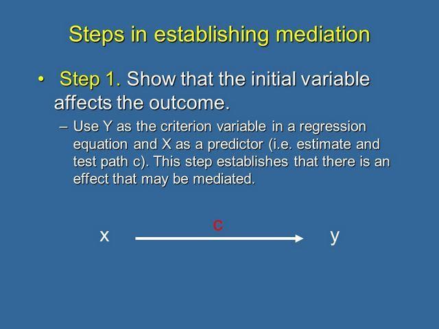 Step 1 to establish mediation