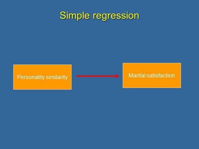 Simple regression